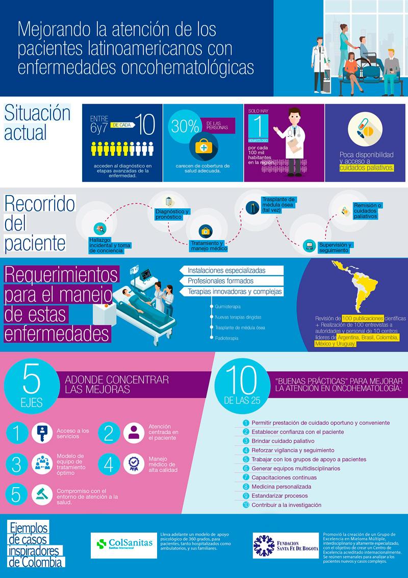 infografia-25-razones